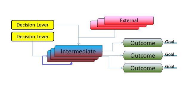 lever-diagram